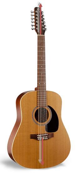 harmonique guitare comment jouer